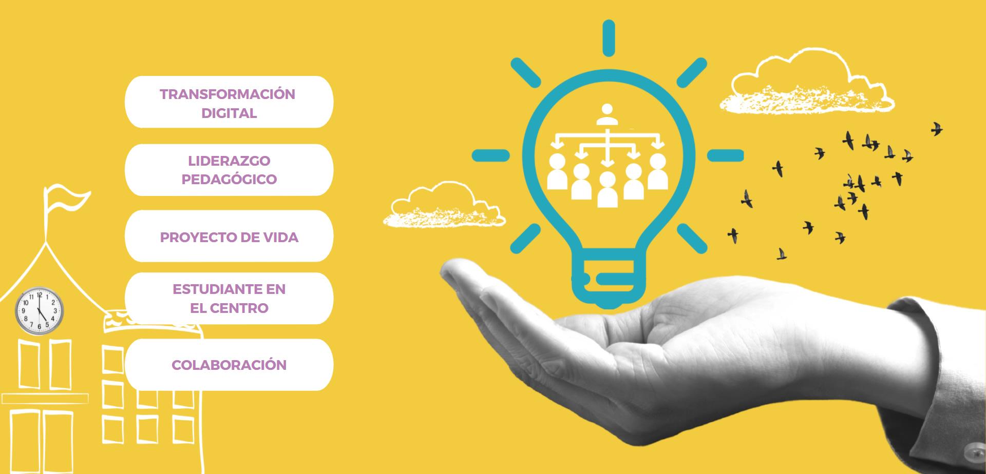 Imagen de Mano Extendida sosteniendo lámpara de ideas, con cuadros, reloj y pájaros